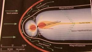 magnetosphere 300x170 SUPERDARN
